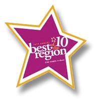 bestregion